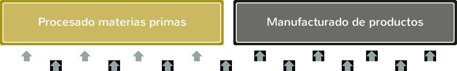 quality-graph